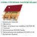 ИЗОВЕР Плита Classic-Slab-50/Y-610 х1170, 10 м2